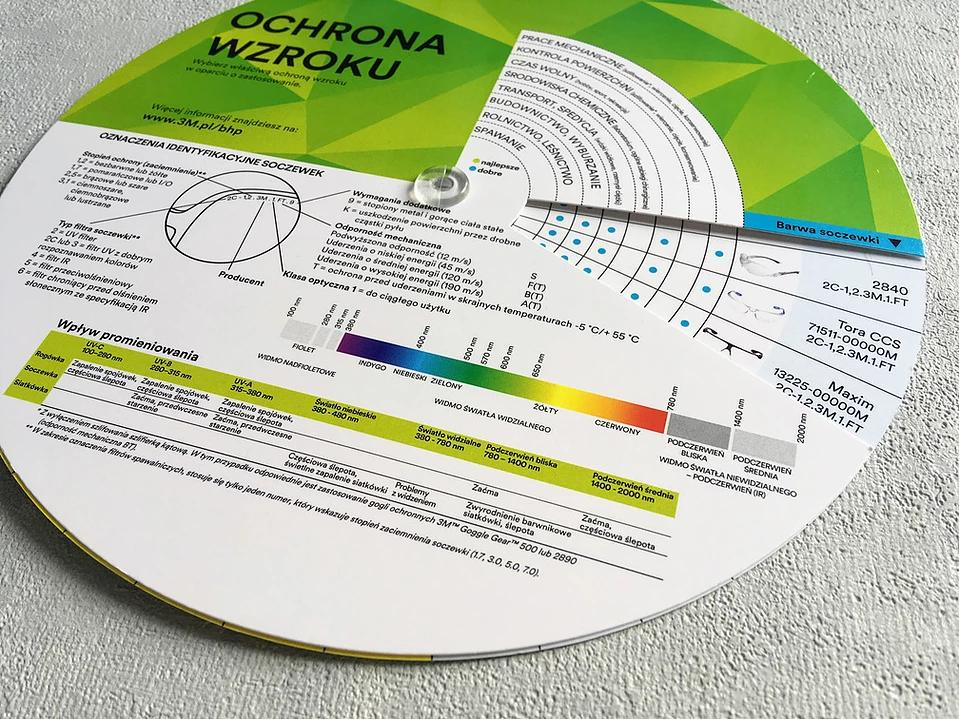 Materiał POS - Koło umożliwiające dobór okularów ochronnych w zależności od wykonywanych prac